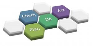 Check Plan Do Act