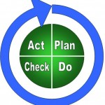 Plan | Act | Do | Check
